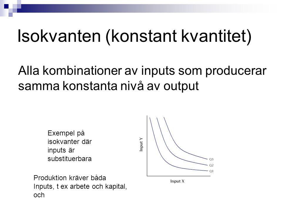 Isokvanten (konstant kvantitet) Alla kombinationer av inputs som producerar samma konstanta nivå av output Exempel på isokvanter där inputs är substit