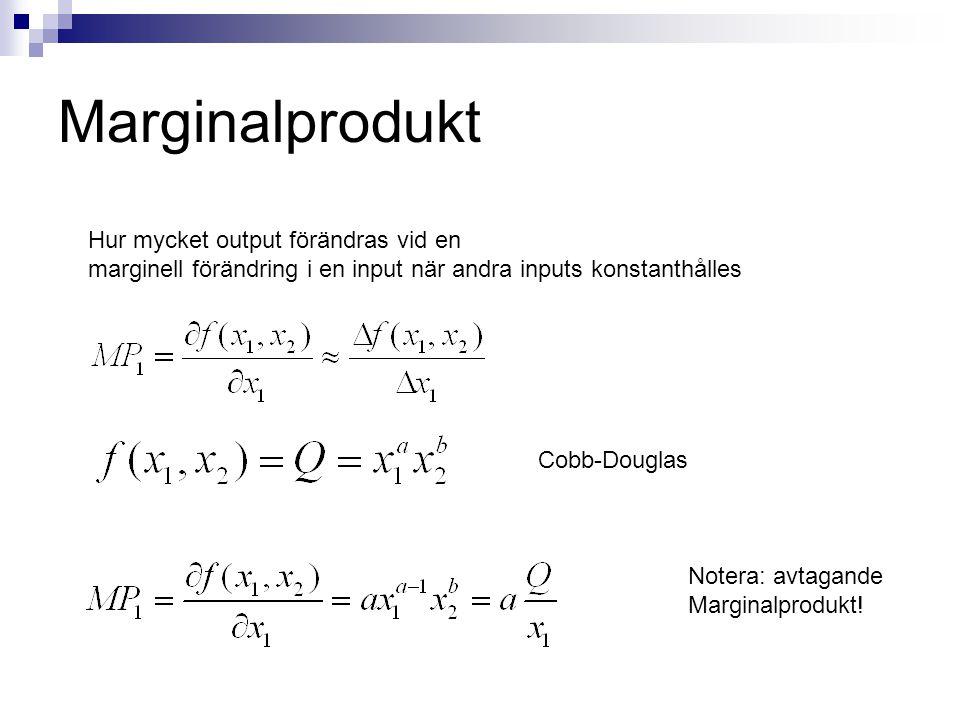 Marginalprodukt Hur mycket output förändras vid en marginell förändring i en input när andra inputs konstanthålles Cobb-Douglas Notera: avtagande Marg