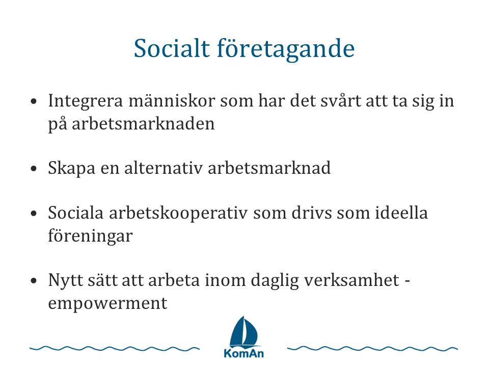 Socialt företagande •Integrera människor som har det svårt att ta sig in på arbetsmarknaden •Skapa en alternativ arbetsmarknad •Sociala arbetskooperativ som drivs som ideella föreningar •Nytt sätt att arbeta inom daglig verksamhet - empowerment