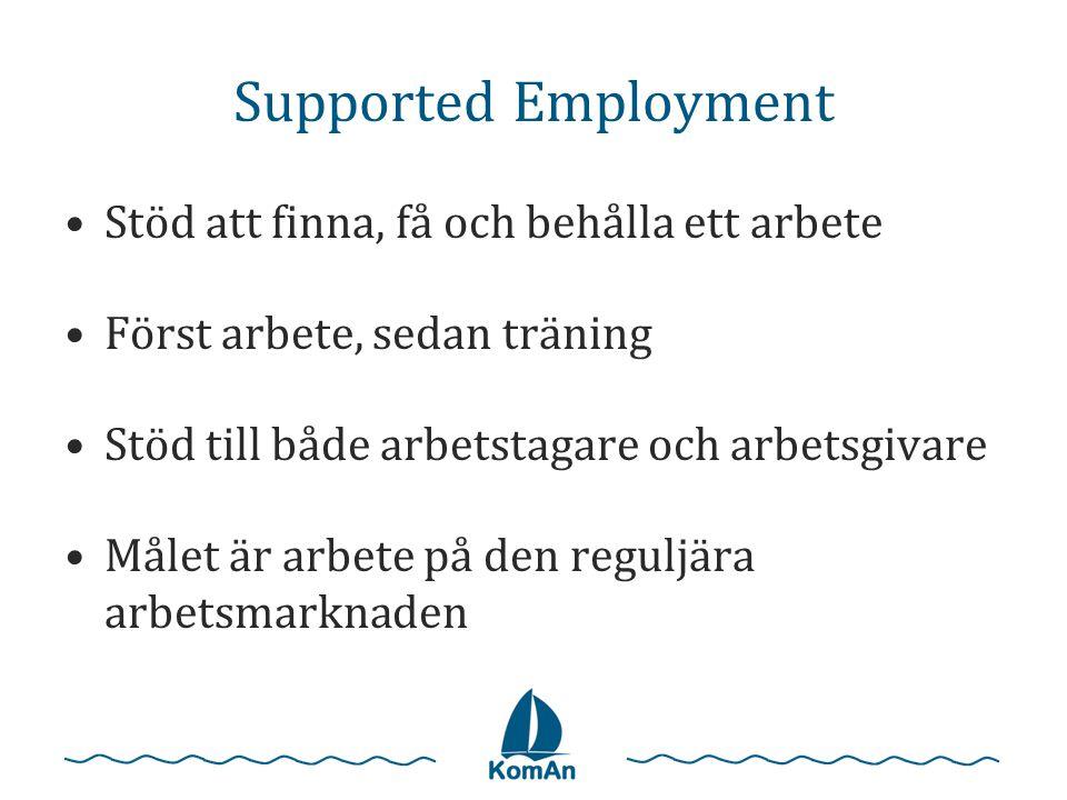Supported Employment •Stöd att finna, få och behålla ett arbete •Först arbete, sedan träning •Stöd till både arbetstagare och arbetsgivare •Målet är arbete på den reguljära arbetsmarknaden