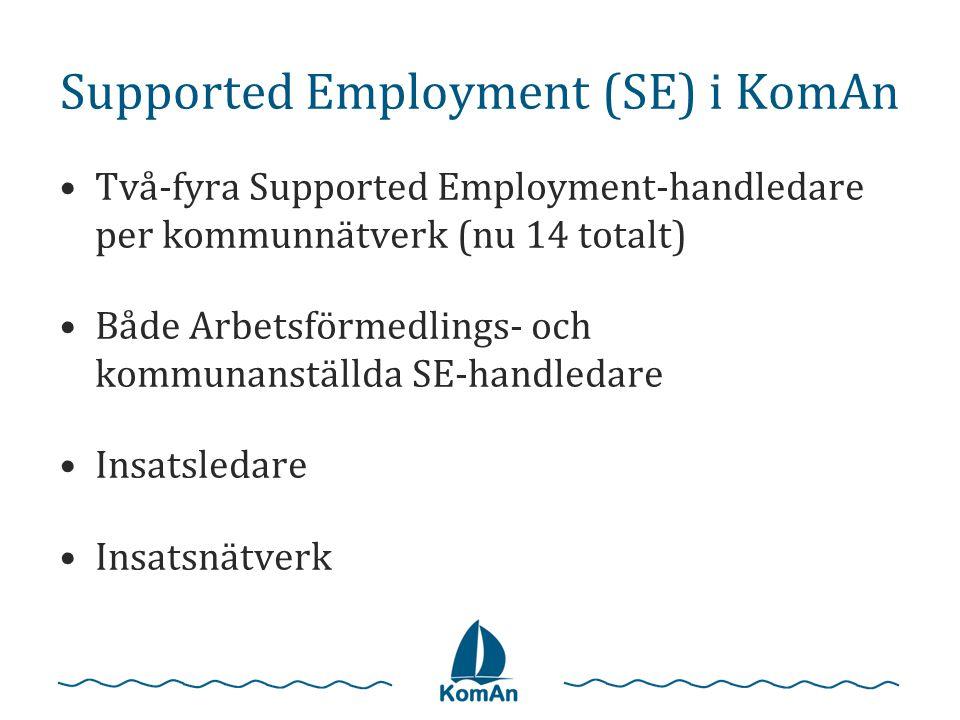 Supported Employment (SE) i KomAn •Två-fyra Supported Employment-handledare per kommunnätverk (nu 14 totalt) •Både Arbetsförmedlings- och kommunanställda SE-handledare •Insatsledare •Insatsnätverk