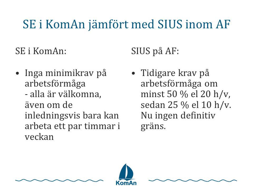 SE i KomAn jämfört med SIUS inom AF SE i KomAn: •Inga minimikrav på arbetsförmåga - alla är välkomna, även om de inledningsvis bara kan arbeta ett par timmar i veckan SIUS på AF: •Tidigare krav på arbetsförmåga om minst 50 % el 20 h/v, sedan 25 % el 10 h/v.