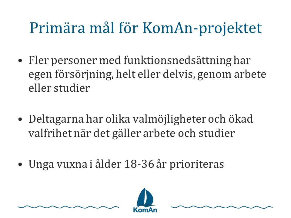 Primära mål för KomAn-projektet •Fler personer med funktionsnedsättning har egen försörjning, helt eller delvis, genom arbete eller studier •Deltagarn