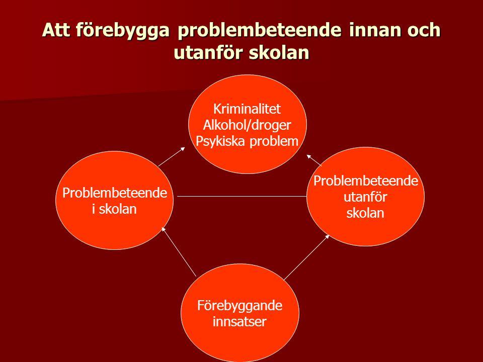 Att förebygga problembeteende innan och utanför skolan Problembeteende i skolan Förebyggande innsatser Problembeteende utanför skolan Kriminalitet Alk