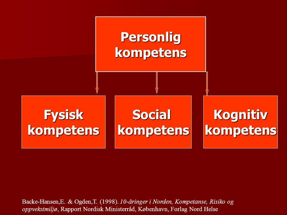 Personligkompetens FysiskkompetensSocialkompetensKognitivkompetens Backe-Hansen,E. & Ogden,T. (1998). 10-åringer i Norden, Kompetanse, Risiko og oppve