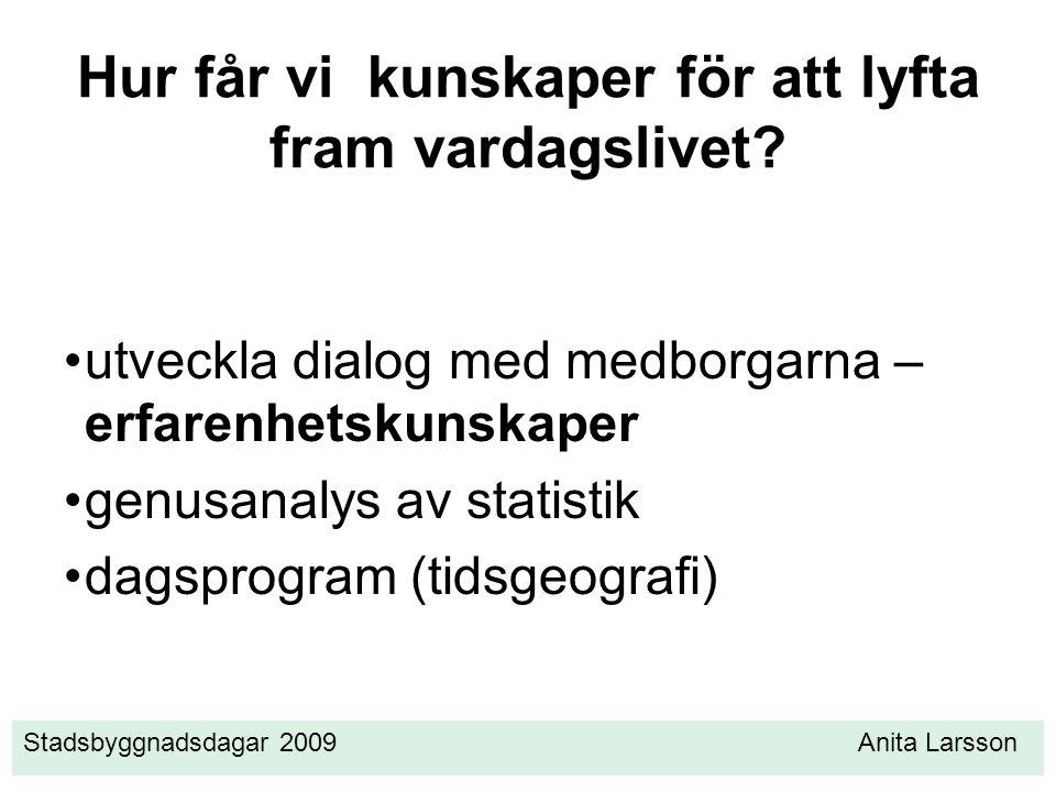 Stadsbyggnadsdagar 2009 Anita Larsson Hur får vi kunskaper för att lyfta fram vardagslivet.