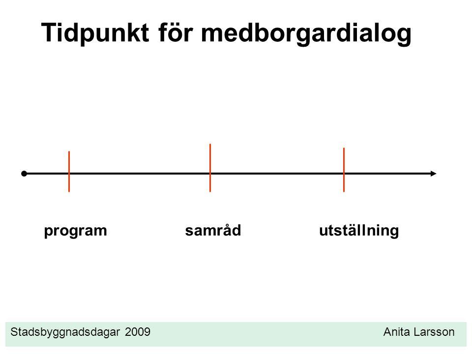 Stadsbyggnadsdagar 2009 Anita Larsson Tidpunkt för medborgardialog programsamrådutställning