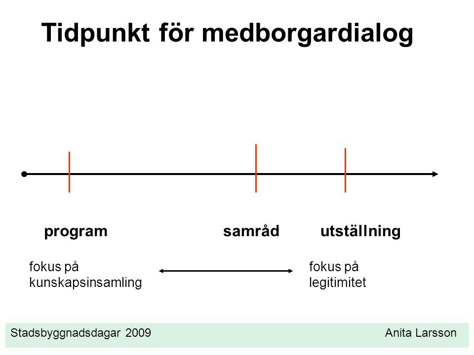 Stadsbyggnadsdagar 2009 Anita Larsson Tidpunkt för medborgardialog programsamrådutställning fokus på kunskapsinsamling fokus på legitimitet