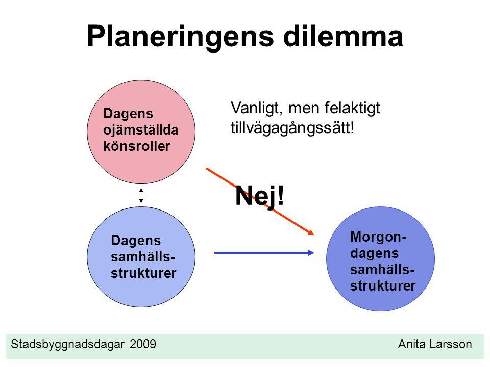 Stadsbyggnadsdagar 2009 Anita Larsson Planeringens dilemma Dagens ojämställda könsroller Dagens samhälls- strukturer Morgon- dagens samhälls- strukturer Nej.