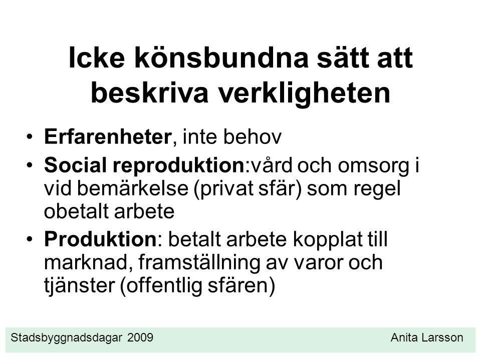 Stadsbyggnadsdagar 2009 Anita Larsson Icke könsbundna sätt att beskriva verkligheten •Erfarenheter, inte behov •Social reproduktion:vård och omsorg i vid bemärkelse (privat sfär) som regel obetalt arbete •Produktion: betalt arbete kopplat till marknad, framställning av varor och tjänster (offentlig sfären)