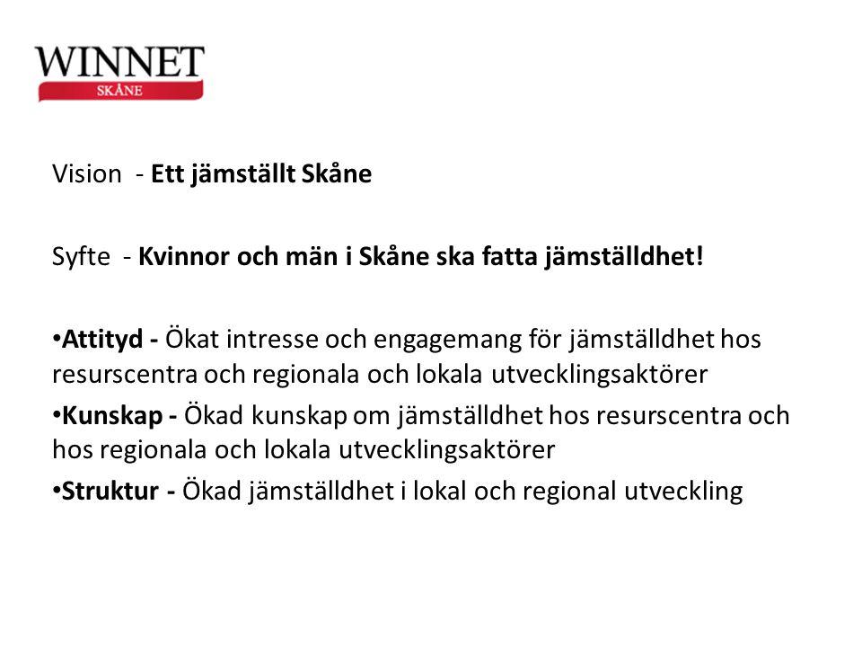 Vision - Ett jämställt Skåne Syfte - Kvinnor och män i Skåne ska fatta jämställdhet! • Attityd - Ökat intresse och engagemang för jämställdhet hos res