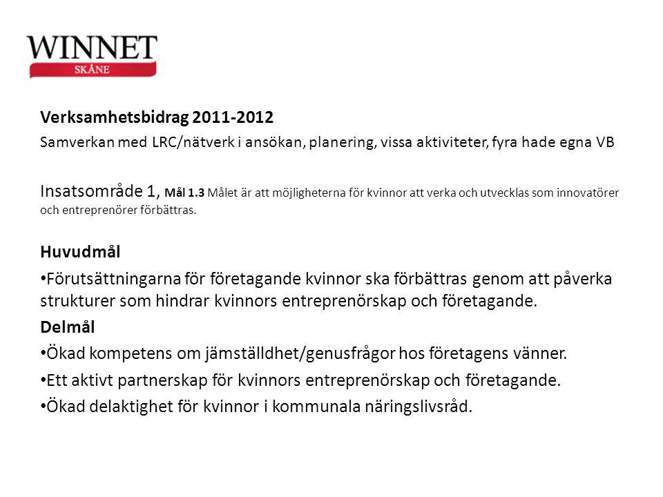 Verksamhetsbidrag 2011-2012 Samverkan med LRC/nätverk i ansökan, planering, vissa aktiviteter, fyra hade egna VB Insatsområde 1, Mål 1.3 Målet är att