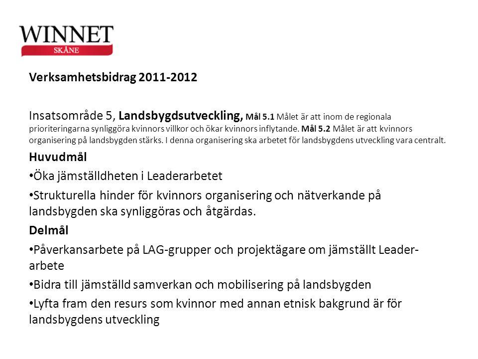 Verksamhetsbidrag 2011-2012 Insatsområde 5, Landsbygdsutveckling, Mål 5.1 Målet är att inom de regionala prioriteringarna synliggöra kvinnors villkor
