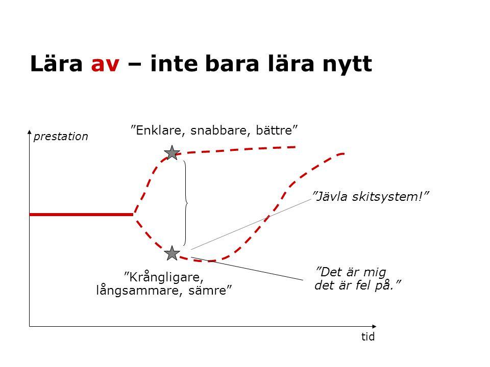 Lära av – inte bara lära nytt Enklare, snabbare, bättre Krångligare, långsammare, sämre tid prestation Jävla skitsystem! Det är mig det är fel på.