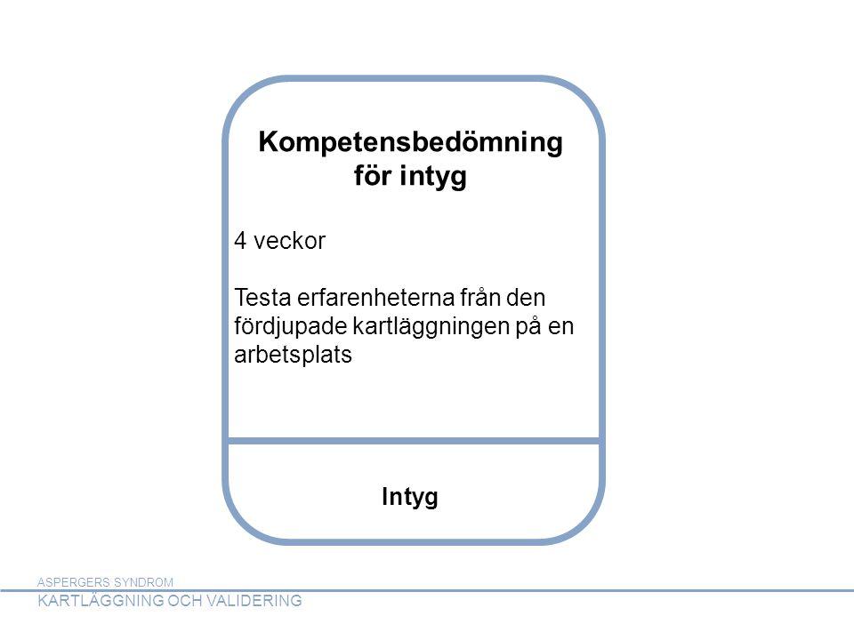 ASPERGERS SYNDROM KARTLÄGGNING OCH VALIDERING ASPERGERS SYNDROM KARTLÄGGNING OCH VALIDERING Avslut validering 1 vecka Uppföljning av kompetensbedömning Utvärdering av valideringsprocessen Överlämning dokumentation