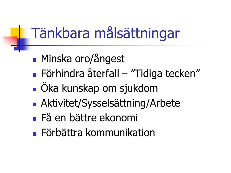"""Tänkbara målsättningar  Minska oro/ångest  Förhindra återfall – """"Tidiga tecken""""  Öka kunskap om sjukdom  Aktivitet/Sysselsättning/Arbete  Få en b"""