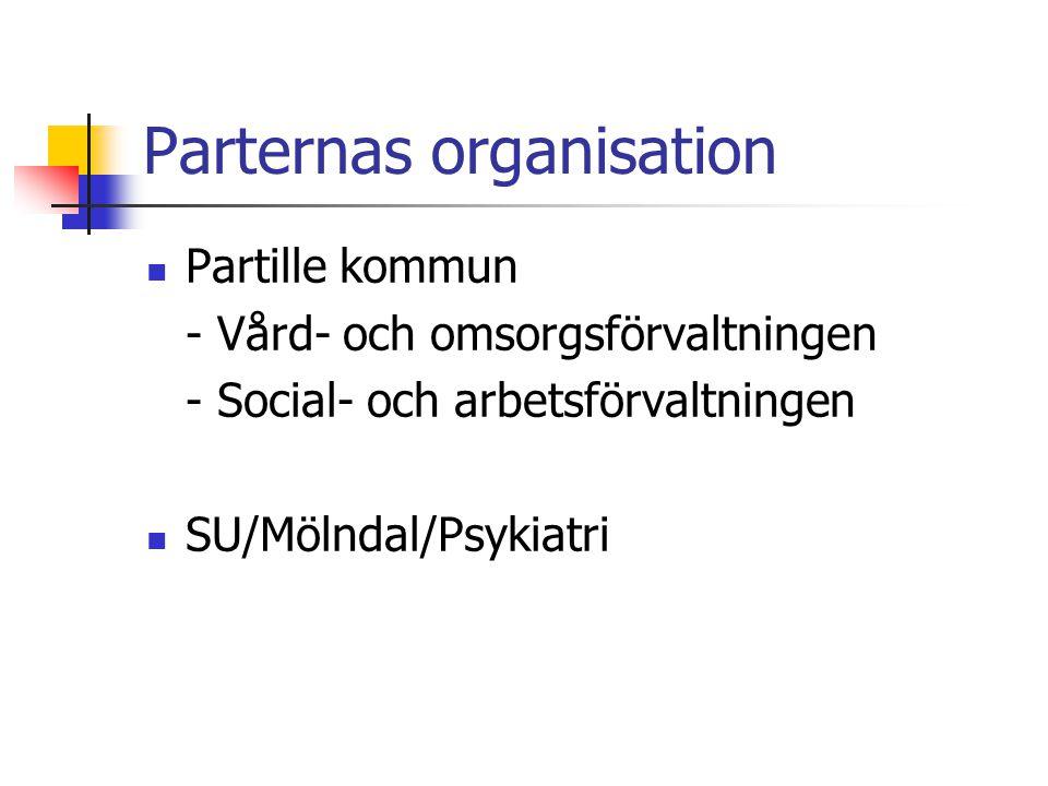 Parternas organisation  Partille kommun - Vård- och omsorgsförvaltningen - Social- och arbetsförvaltningen  SU/Mölndal/Psykiatri