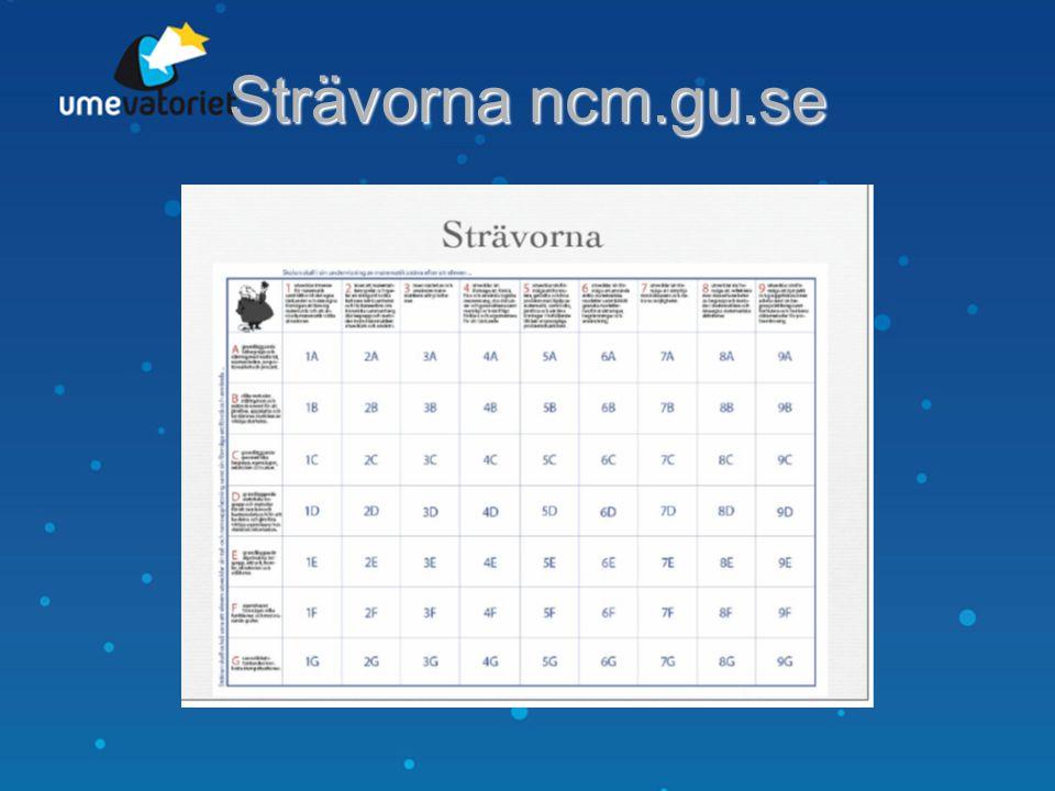 Strävorna ncm.gu.se