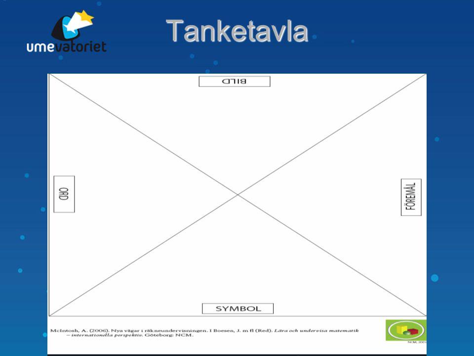 En presentation av några av de webbresurser som lärare kan tänkas ha användning av www.skolverket.se Utveckling & bidrag Ämnesutveckling Matematik Länkar http://www.skolverket.se/sb/d/2128/a/12110www.skolverket.se/sb/d/2128/a/12110