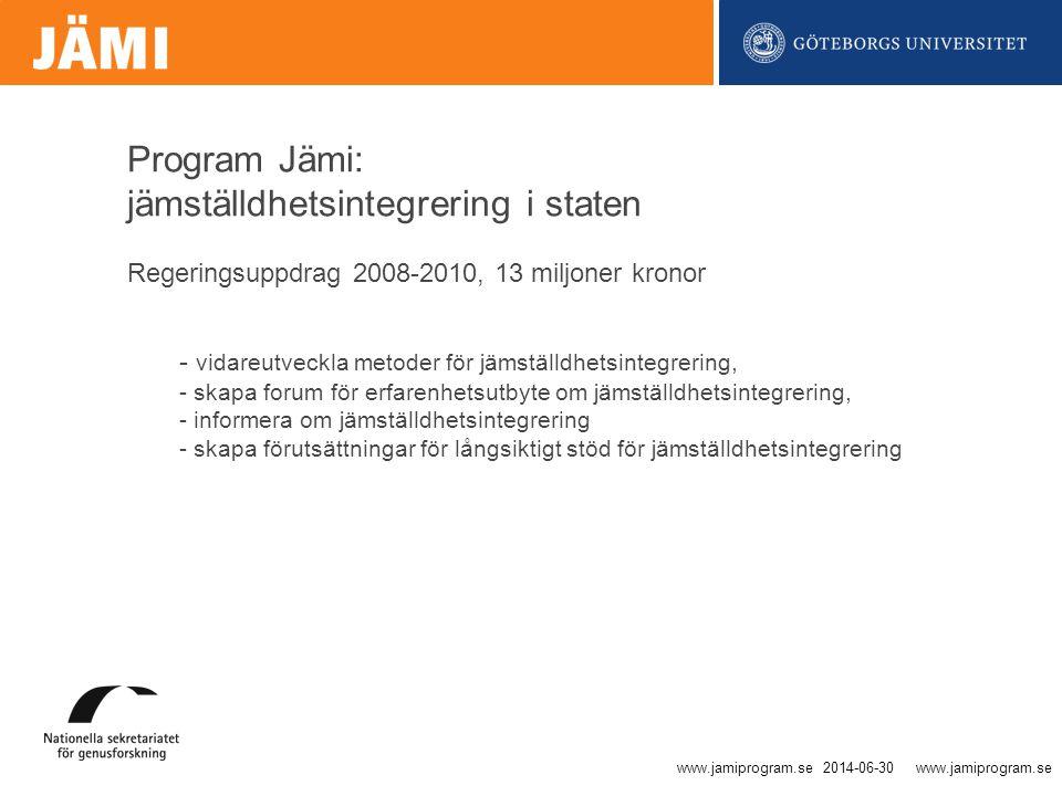 www.jamiprogram.se - vidareutveckla metoder för jämställdhetsintegrering, - skapa forum för erfarenhetsutbyte om jämställdhetsintegrering, - informera om jämställdhetsintegrering - skapa förutsättningar för långsiktigt stöd för jämställdhetsintegrering Program Jämi: jämställdhetsintegrering i staten Regeringsuppdrag 2008-2010, 13 miljoner kronor 2014-06-30www.jamiprogram.se