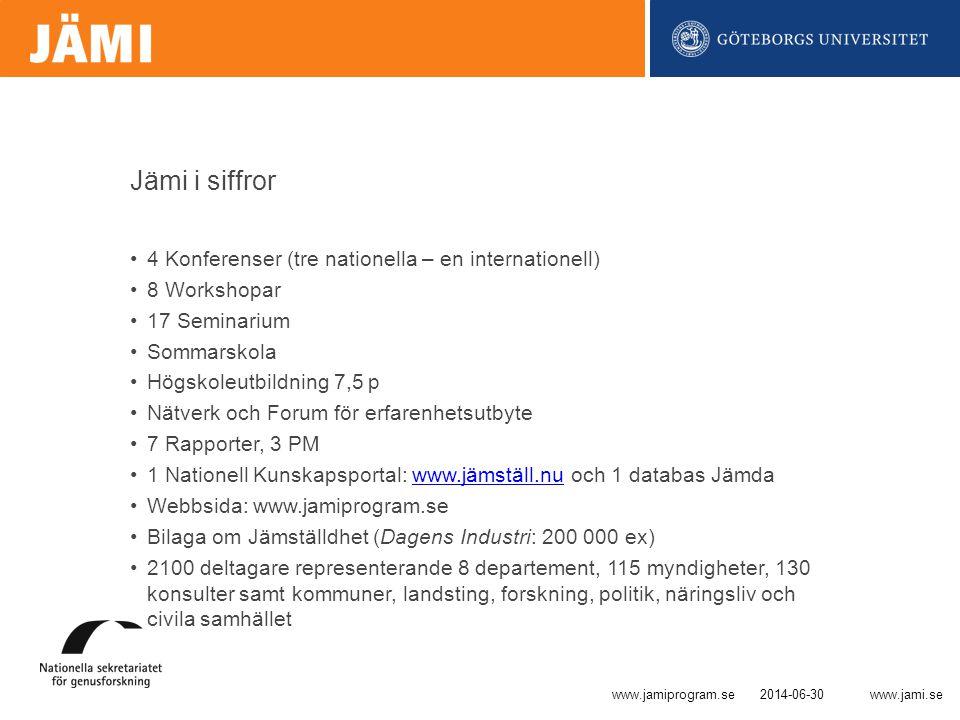 www.jami.se Jämi i siffror •4 Konferenser (tre nationella – en internationell) •8 Workshopar •17 Seminarium •Sommarskola •Högskoleutbildning 7,5 p •Nätverk och Forum för erfarenhetsutbyte •7 Rapporter, 3 PM •1 Nationell Kunskapsportal: www.jämställ.nu och 1 databas Jämdawww.jämställ.nu •Webbsida: www.jamiprogram.se •Bilaga om Jämställdhet (Dagens Industri: 200 000 ex) •2100 deltagare representerande 8 departement, 115 myndigheter, 130 konsulter samt kommuner, landsting, forskning, politik, näringsliv och civila samhället 2014-06-30www.jamiprogram.se