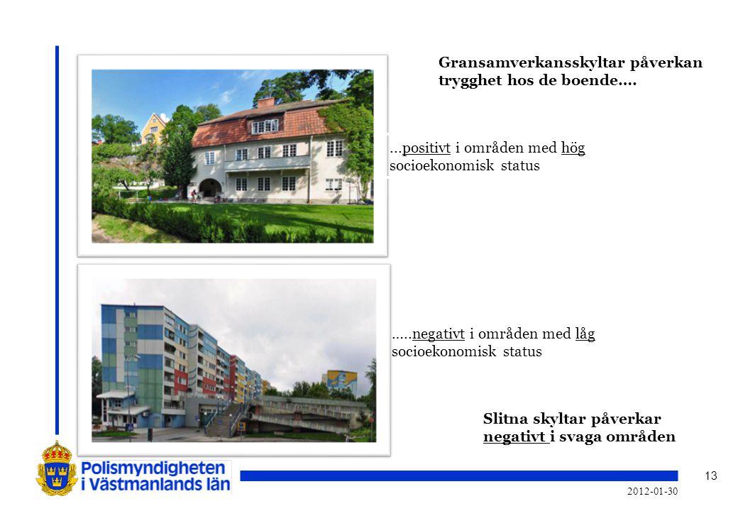 13 2012-01-30 Gransamverkansskyltar påverkan trygghet hos de boende…....positivt i områden med hög socioekonomisk status Slitna skyltar påverkar negat