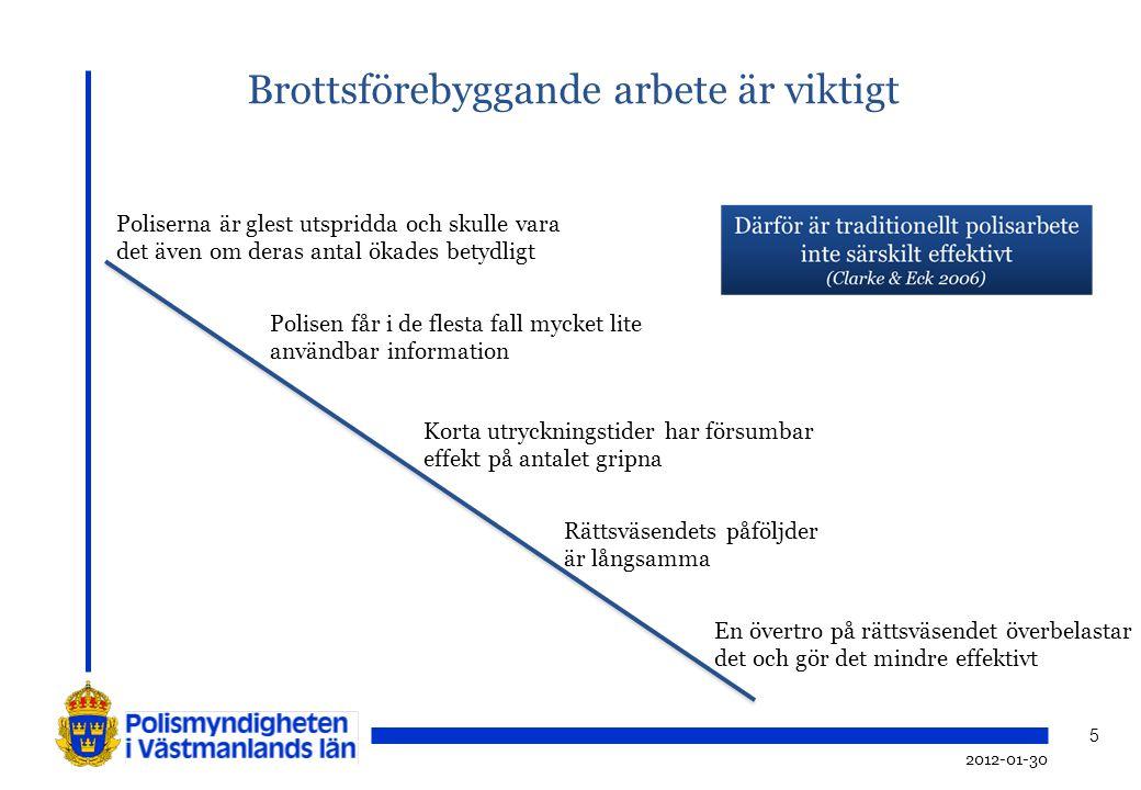 6 Kriminologisk utgångspunkt 2012-01-30 Grunden för Grannsamverkan finns i Kontrollteorierna De flesta av oss skulle begå brott om vi fick chansen.