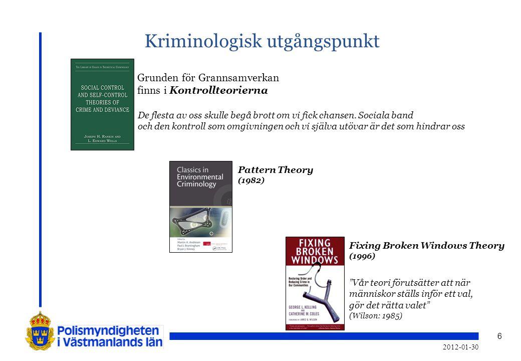 6 Kriminologisk utgångspunkt 2012-01-30 Grunden för Grannsamverkan finns i Kontrollteorierna De flesta av oss skulle begå brott om vi fick chansen. So