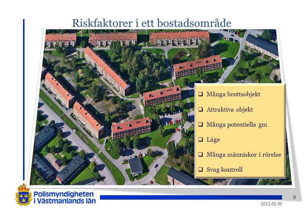 9  Många brottsobjekt  Attraktiva objekt  Många potentiella gm  Läge  Många människor i rörelse  Svag kontroll Riskfaktorer i ett bostadsområde