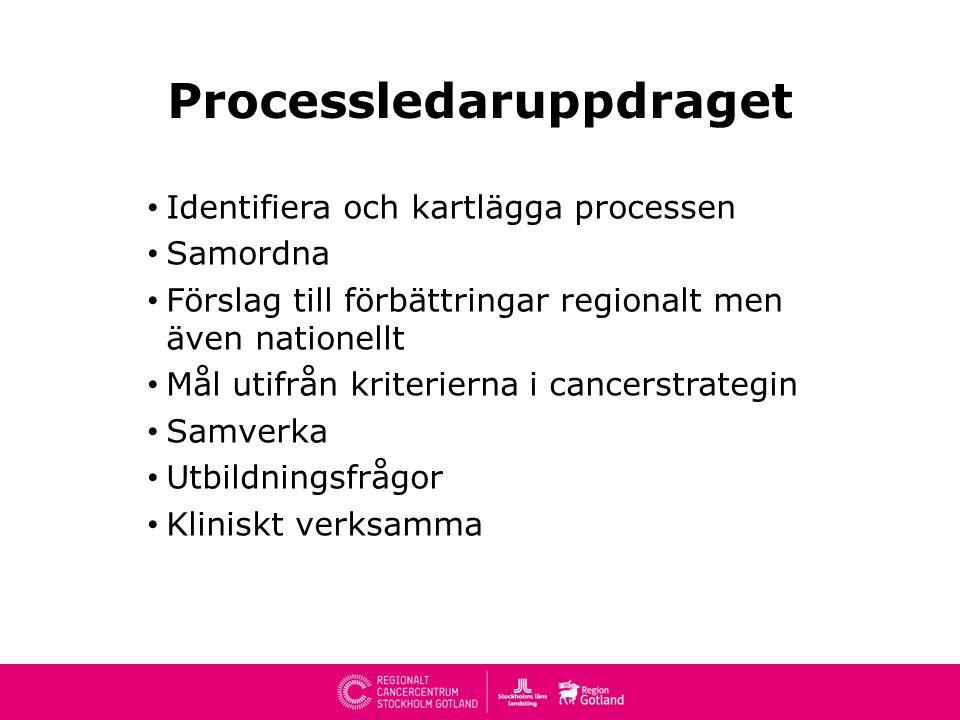 Processledaruppdraget • Identifiera och kartlägga processen • Samordna • Förslag till förbättringar regionalt men även nationellt • Mål utifrån kriterierna i cancerstrategin • Samverka • Utbildningsfrågor • Kliniskt verksamma