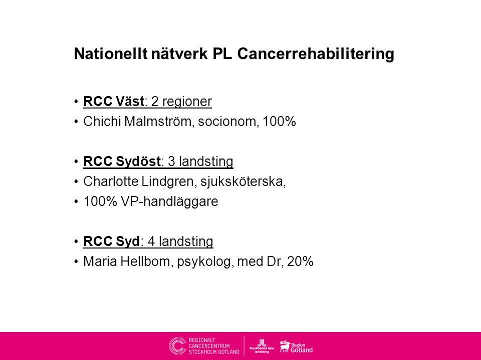 Nationellt nätverk PL Cancerrehabilitering •RCC Väst: 2 regioner •Chichi Malmström, socionom, 100% •RCC Sydöst: 3 landsting •Charlotte Lindgren, sjuksköterska, •100% VP-handläggare •RCC Syd: 4 landsting •Maria Hellbom, psykolog, med Dr, 20%