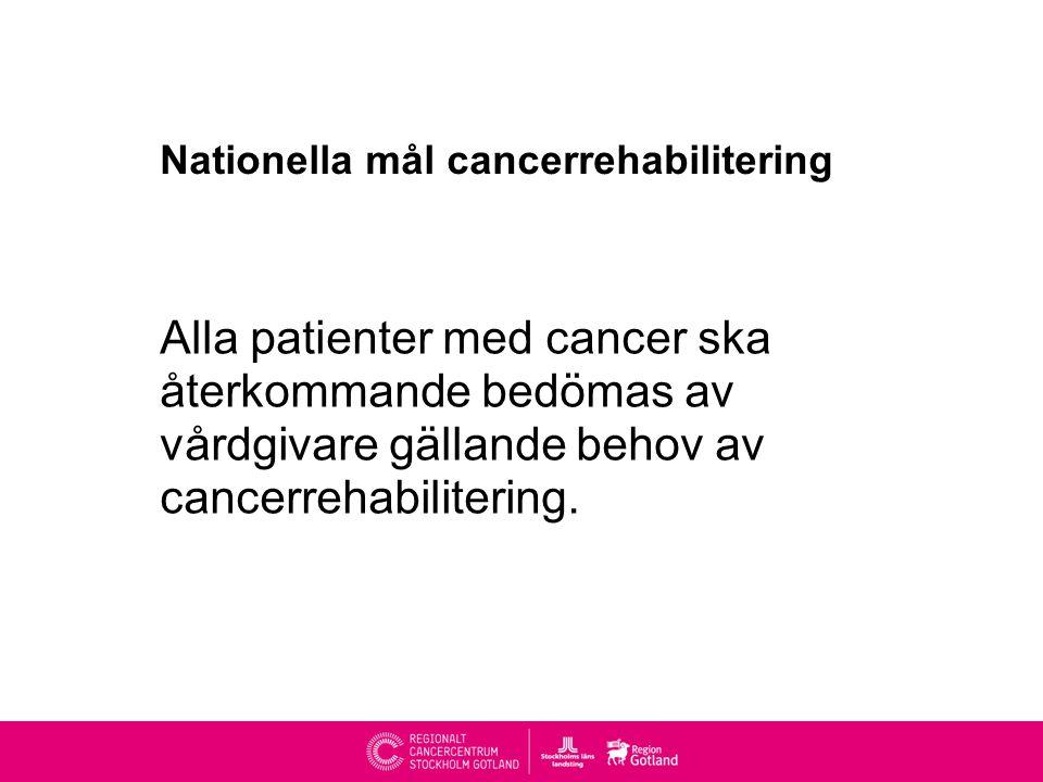 Nationella mål cancerrehabilitering Alla patienter med cancer ska återkommande bedömas av vårdgivare gällande behov av cancerrehabilitering.