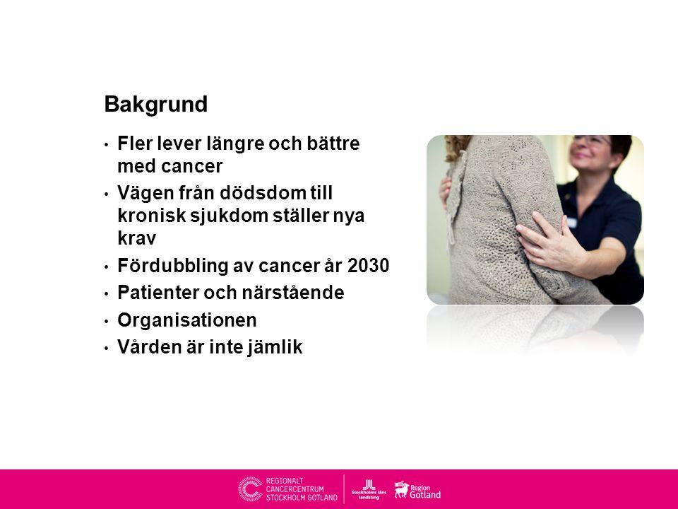 Bakgrund • Fler lever längre och bättre med cancer • Vägen från dödsdom till kronisk sjukdom ställer nya krav • Fördubbling av cancer år 2030 • Patienter och närstående • Organisationen • Vården är inte jämlik