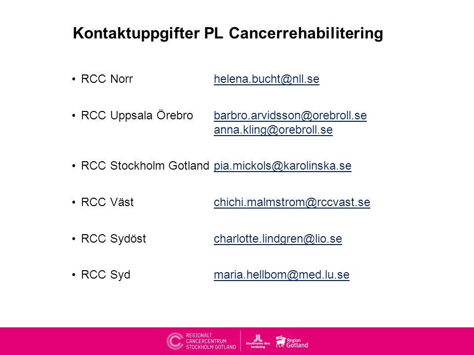 •RCC Norrhelena.bucht@nll.sehelena.bucht@nll.se •RCC Uppsala Örebrobarbro.arvidsson@orebroll.se anna.kling@orebroll.sebarbro.arvidsson@orebroll.se anna.kling@orebroll.se •RCC Stockholm Gotlandpia.mickols@karolinska.sepia.mickols@karolinska.se •RCC Västchichi.malmstrom@rccvast.sechichi.malmstrom@rccvast.se •RCC Sydöstcharlotte.lindgren@lio.secharlotte.lindgren@lio.se •RCC Sydmaria.hellbom@med.lu.semaria.hellbom@med.lu.se Kontaktuppgifter PL Cancerrehabilitering