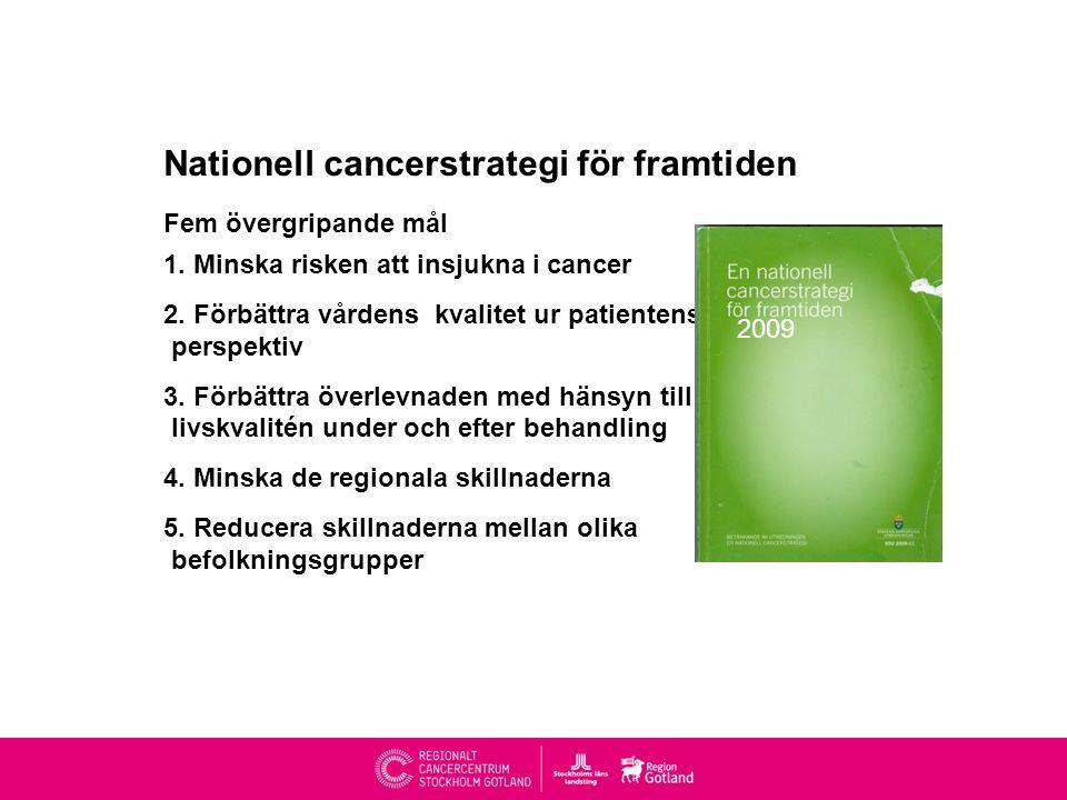 Gemensamt mål - olika fokus Cancercentrum i samverkan RCC Stockholm Gotland RCC Sydväst RCC SydRCC Väst RCC Uppsala Örebro RCC Norr