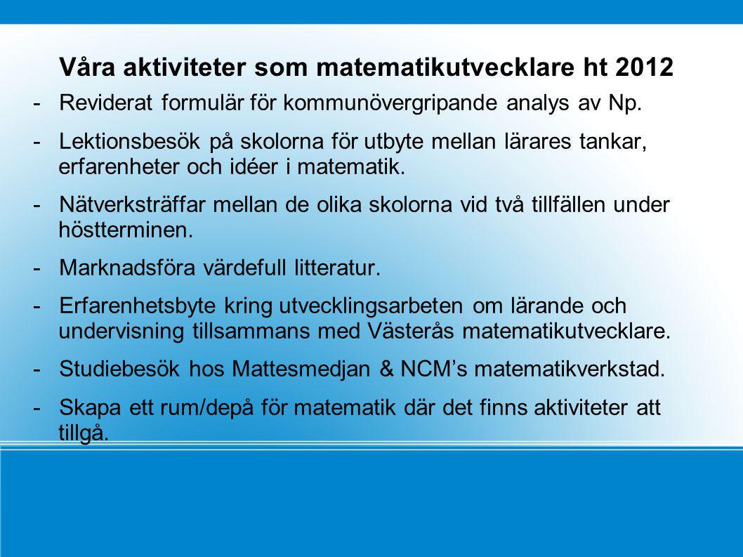 Våra aktiviteter som matematikutvecklare ht 2012 - Reviderat formulär för kommunövergripande analys av Np. - Lektionsbesök på skolorna för utbyte mell