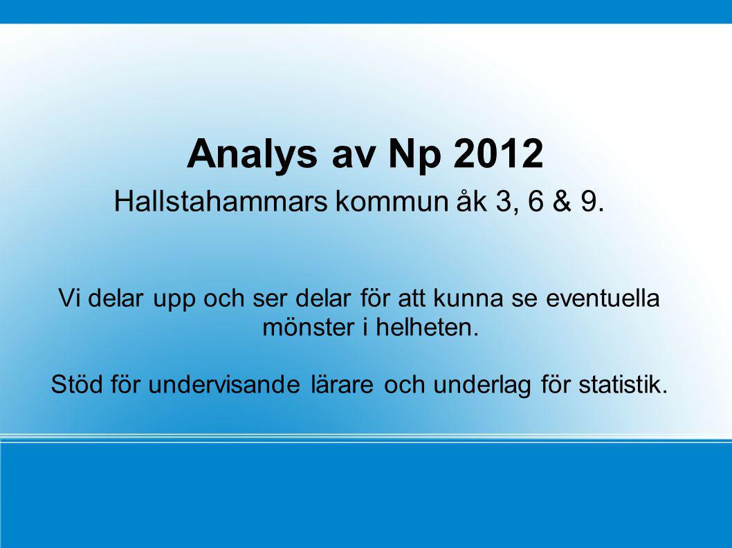 Analys av Np 2012 Hallstahammars kommun åk 3, 6 & 9. Vi delar upp och ser delar för att kunna se eventuella mönster i helheten. Stöd för undervisande