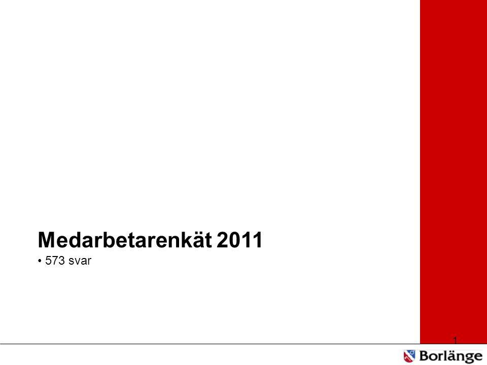 1 Medarbetarenkät 2011 • 573 svar