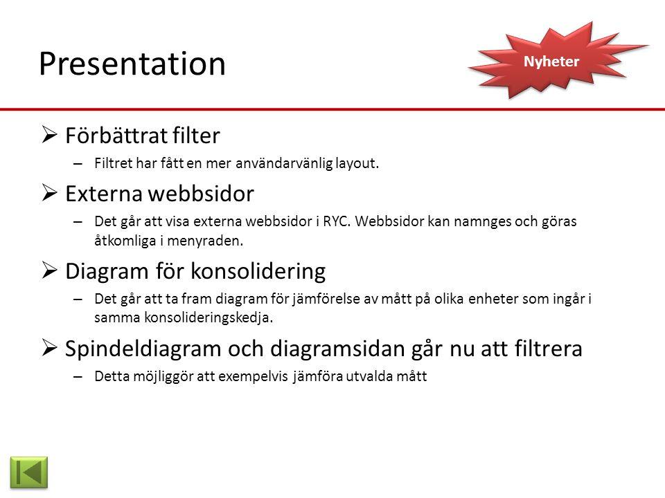 Nyheter Presentation  Förbättrat filter – Filtret har fått en mer användarvänlig layout.  Externa webbsidor – Det går att visa externa webbsidor i R