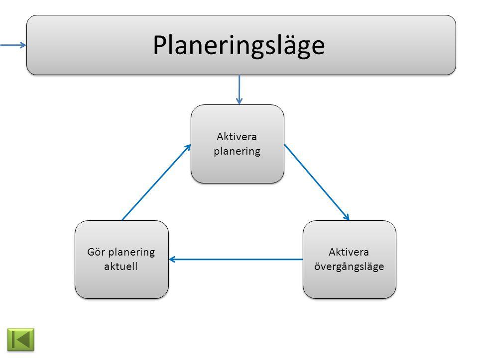 Planeringsläge Gör planering aktuell Aktivera planering Aktivera övergångsläge