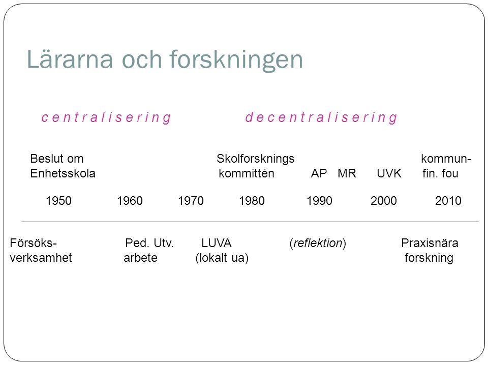 Lärarna och forskningen 1950 1960 1970 1980 1990 2000 2010 Försöks- Ped. Utv. LUVA (reflektion) Praxisnära verksamhet arbete (lokalt ua) forskning Bes