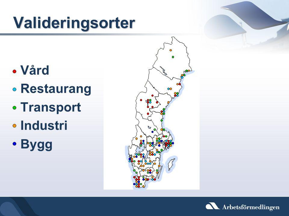 Valideringsorter Vård Restaurang Transport Industri Bygg