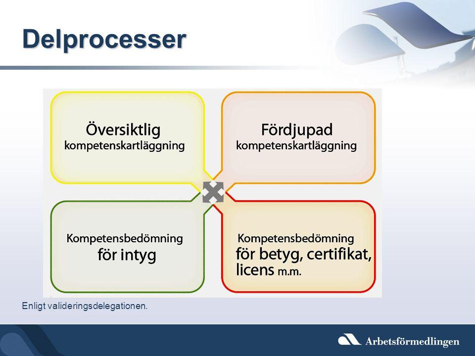 Delprocesser Enligt valideringsdelegationen.
