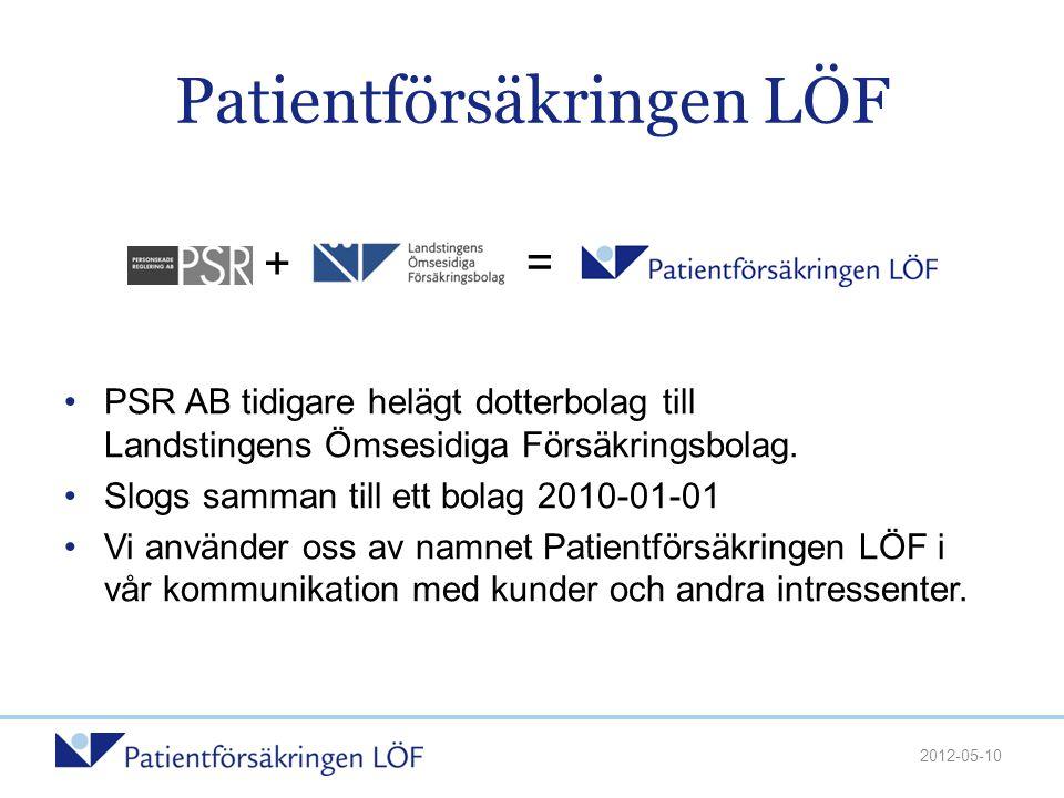 Patientförsäkringen LÖF •PSR AB tidigare helägt dotterbolag till Landstingens Ömsesidiga Försäkringsbolag. •Slogs samman till ett bolag 2010-01-01 •Vi