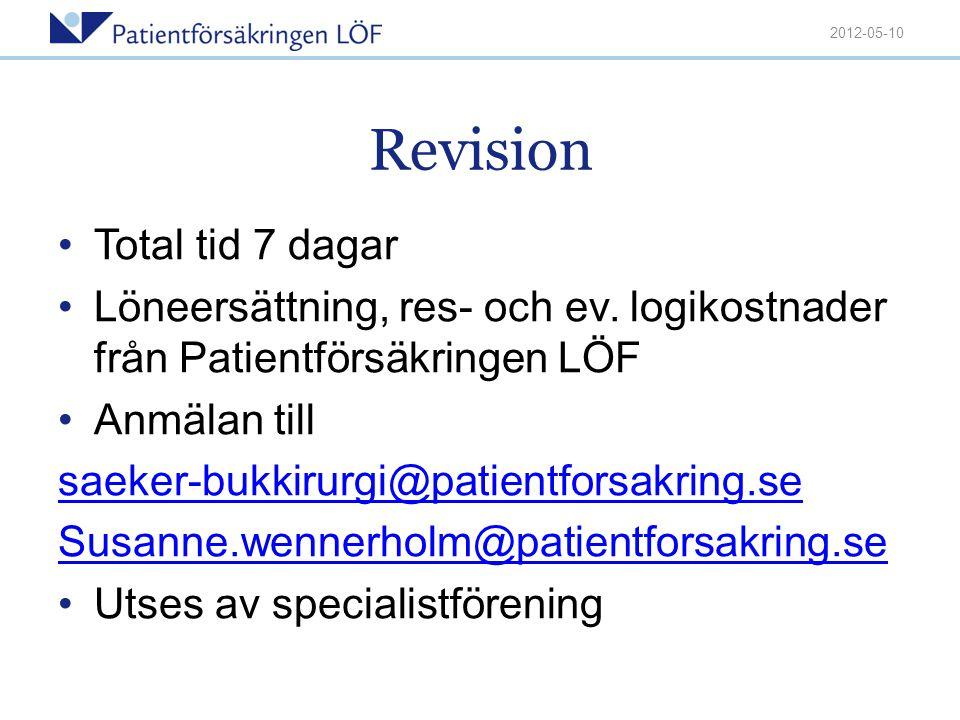 Revision •Total tid 7 dagar •Löneersättning, res- och ev. logikostnader från Patientförsäkringen LÖF •Anmälan till saeker-bukkirurgi@patientforsakring