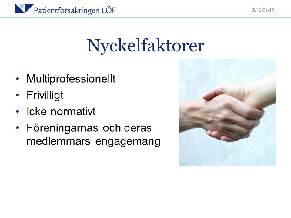 Nyckelfaktorer •Multiprofessionellt •Frivilligt •Icke normativt •Föreningarnas och deras medlemmars engagemang 2012-05-10