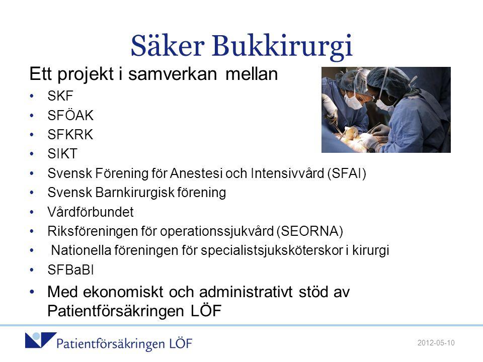 Säker Bukkirurgi Ett projekt i samverkan mellan •SKF •SFÖAK •SFKRK •SIKT •Svensk Förening för Anestesi och Intensivvård (SFAI) •Svensk Barnkirurgisk f
