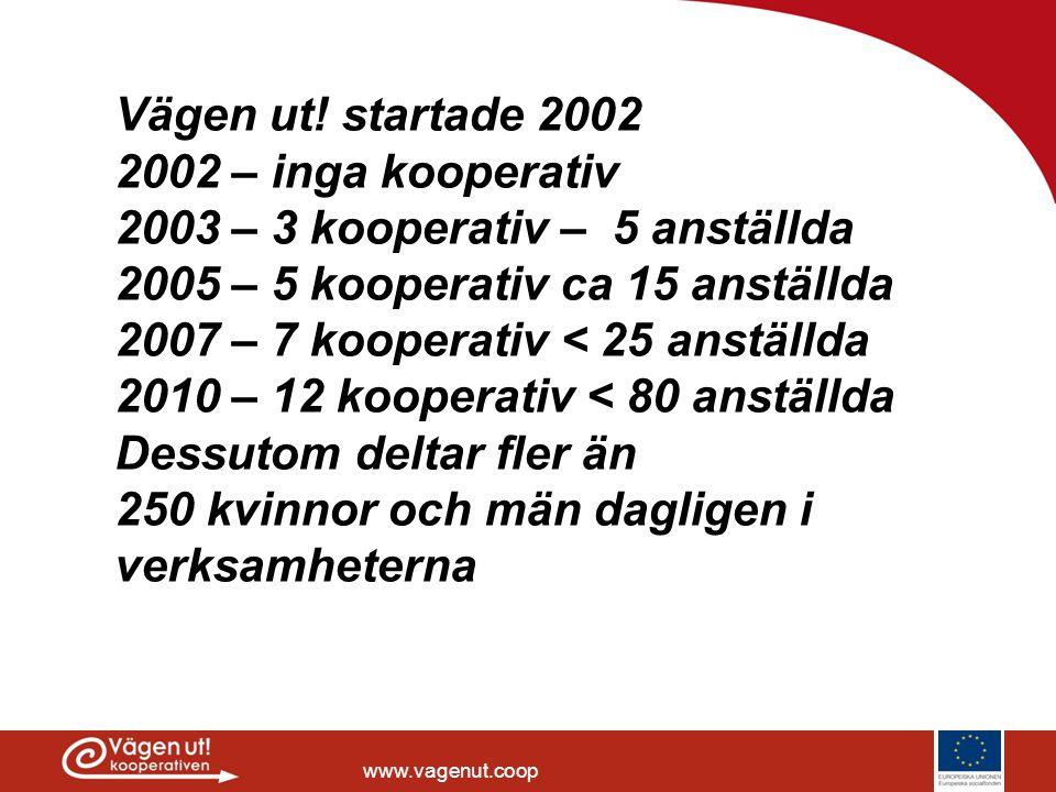 www.vagenut.coop Vägen ut! startade 2002 2002 – inga kooperativ 2003 – 3 kooperativ – 5 anställda 2005 – 5 kooperativ ca 15 anställda 2007 – 7 koopera