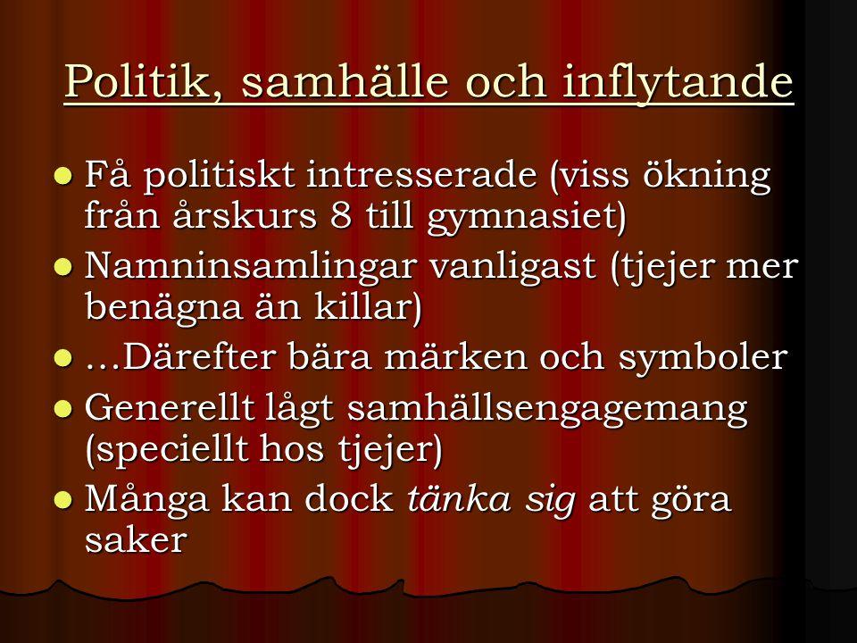 Politik, samhälle och inflytande  Få politiskt intresserade (viss ökning från årskurs 8 till gymnasiet)  Namninsamlingar vanligast (tjejer mer benäg