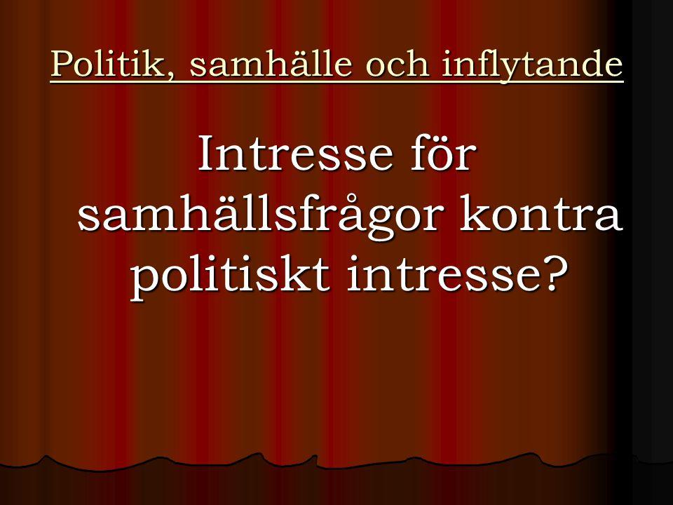 Politik, samhälle och inflytande Intresse för samhällsfrågor kontra politiskt intresse?